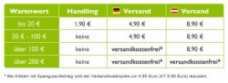 Ab dem 14.11. neue Versandkosten bei pauldirekt
