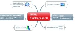 PC Magazin-Aktion: MindManger 8 kostenlos herunterladen