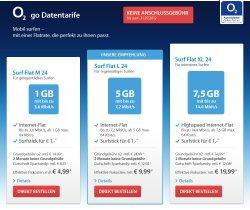 Internet-Flat im o2 Netz bereits ab 4,99€ monatlich bei sparhandy