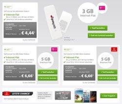 Telekom Datenflat 3GB / 7,2 Mbit/s für rechnerisch 4,44€ oder 5GB für 6,66€/Monat @Sparhandy