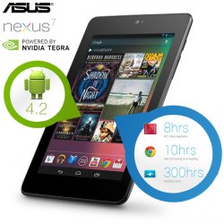 ASUS / Google Nexus 7 32GB Android 4.2 Tablet (refurbished) für 175,90 € @iBOOD