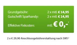 Schubladenverträge Sony Xperia ZL Effektive Fixkosten dank Gutschrift 0€ @sparhandy