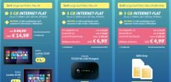 Nokia Lumia 2520 inkl 5GB  o2 Internet-Flat für 14,99€ mtl. @ Dealmeister / Sparhandy