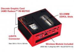 Gigabyte BRIX Gaming ultrakompakten PC Kit für 399,95 € zzgl. 5,95 € Versand (899,00 € Idealo) @iBOOD Extra