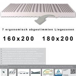 7-Zonen-Matratze, 160×200 oder 180×200 cm für 69,95 € inkl. Versand bei ebay.de