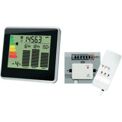 [ B-Ware ] EQ3 Set zur Stromverbrauchs-Kontrolle Energie-Ampel + Sensor WZ Ferraris für 24,90 € [ Idealo 60,90 € ] @ eBay
