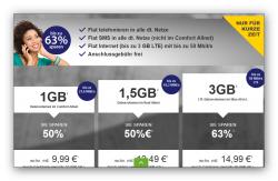 Modeo: o2 Allnet-Flats ab 1GB Datenvolumen rechnerisch 9,99 € mtl. Grundgebühr