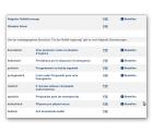 Kostenlos: Ratgeber für Notfallvorsorge und richtiges Handeln in Notsituationen @bbk.bund.de