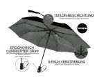 ocona Regenschirm + GRATIS Regen-Poncho mit Gutscheincode für 9,99 € statt 19,99 € @Amazon