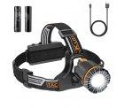 Tacklife LLH3A LED Kopflampe/Stirnlampe für 16,99€ statt 22,99€ mit Gutschein @Amazon